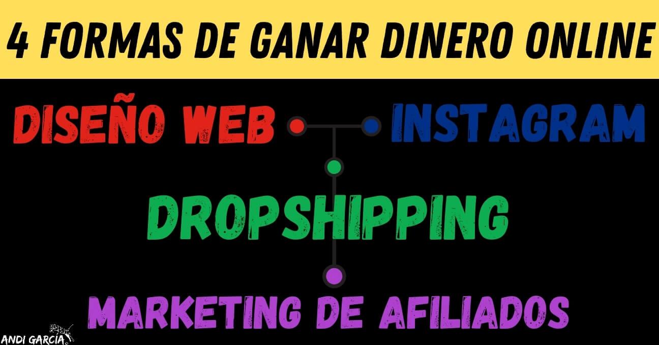 4 FORMAS DE GANAR DINERO EN INTERNET