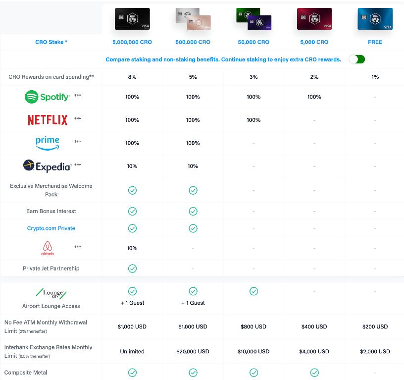 tarjetas crypto.com